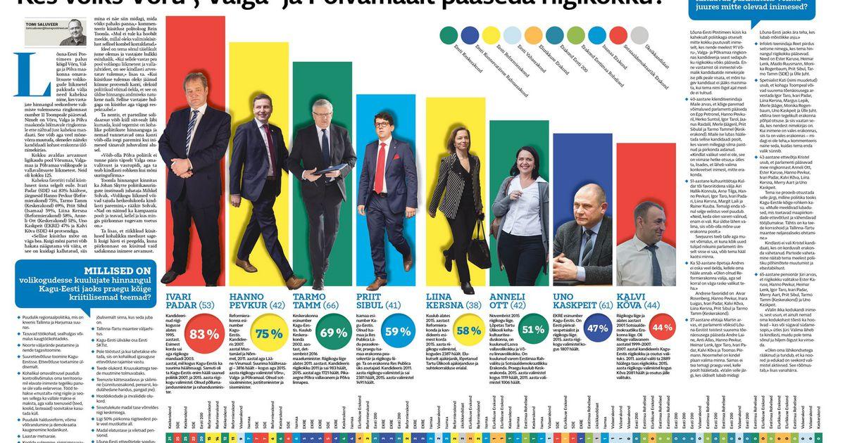 Lõuna-Eesti Postimees jõudis kujunduskonkursil parimate sekka